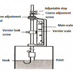 utilize Vernier depth gauge, inclined scale and scale, to determine liquids level