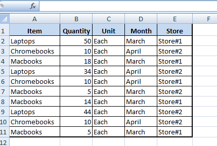 Sample Data For Creating Pivot Table