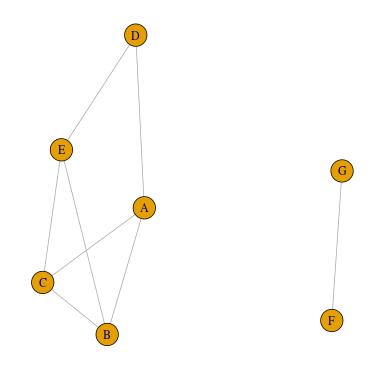 http://cs.umw.edu/~stephen/cpsc125/quizGraph.png