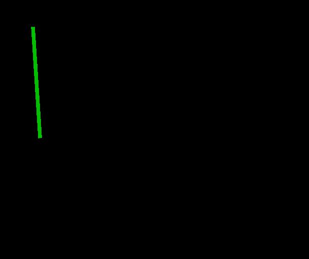 Kruskal Algorithm 1.svg