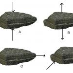 Geology Sample MCQs Solved